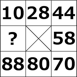 IQクイズ
